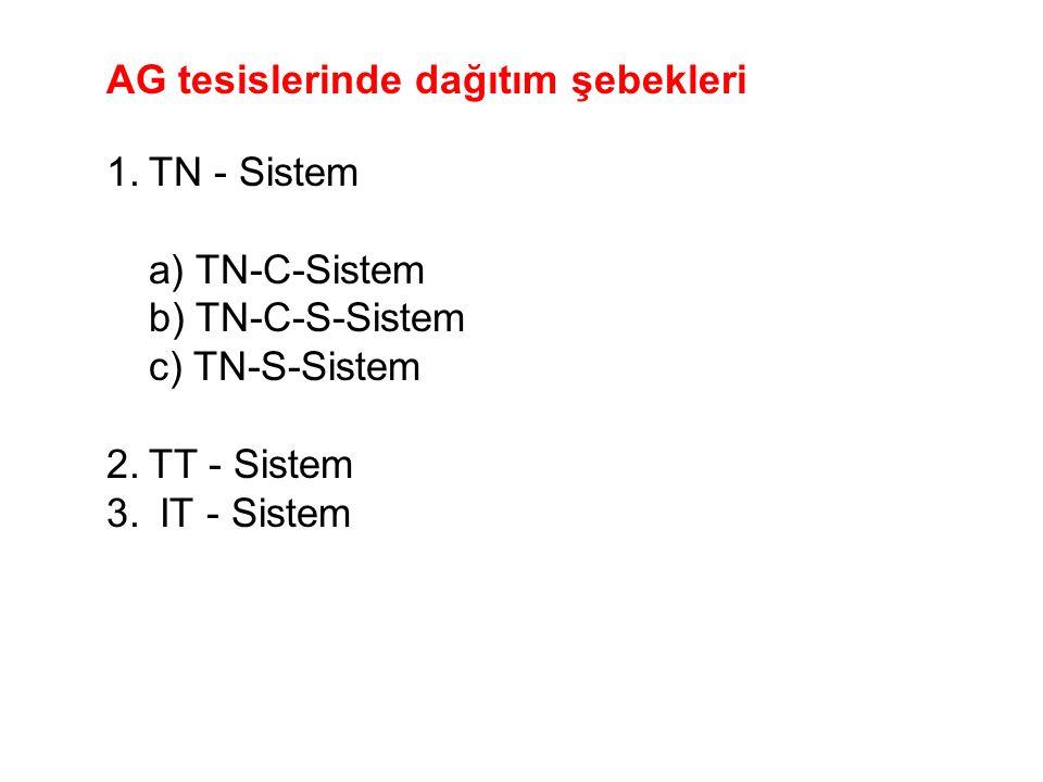 AG tesislerinde dağıtım şebekleri 1.TN - Sistem a) TN-C-Sistem b) TN-C-S-Sistem c) TN-S-Sistem 2.TT - Sistem 3. IT - Sistem