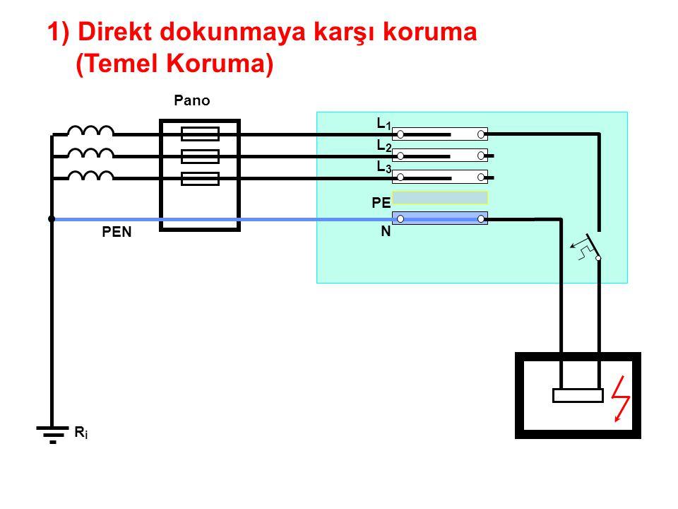 1) Direkt dokunmaya karşı koruma (Temel Koruma) V RiRi L1L2L3L1L2L3 PE N PEN Pano