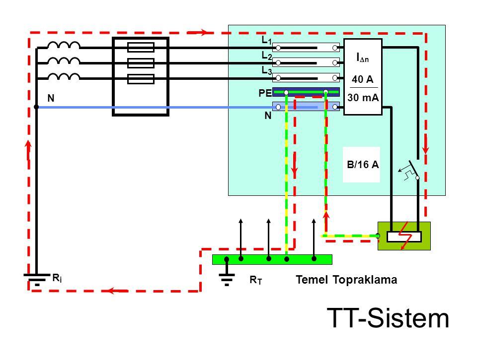 TT-Sistem V N RiRi I  n 40 A 30 mA L1L2L3L1L2L3 PE N RTRT Temel Topraklama B/16 A