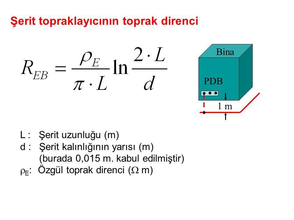 Şerit topraklayıcının toprak direnci L : Şerit uzunluğu (m) d : Şerit kalınlığının yarısı (m) (burada 0,015 m. kabul edilmiştir)  E : Özgül toprak di