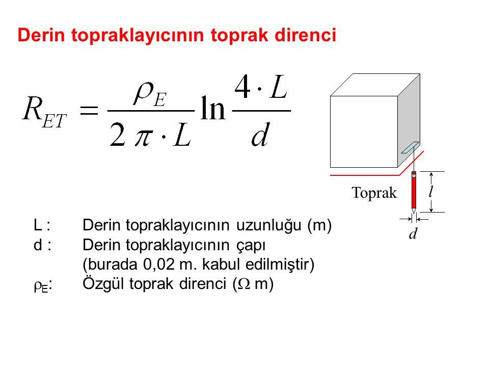 Derin topraklayıcının toprak direnci L :Derin topraklayıcının uzunluğu (m) d :Derin topraklayıcının çapı (burada 0,02 m. kabul edilmiştir)  E :Özgül