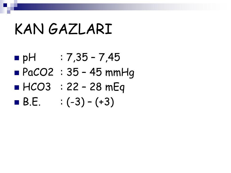 KAN GAZLARI pH: 7,35 – 7,45 PaCO2: 35 – 45 mmHg HCO3: 22 – 28 mEq B.E.: (-3) – (+3)