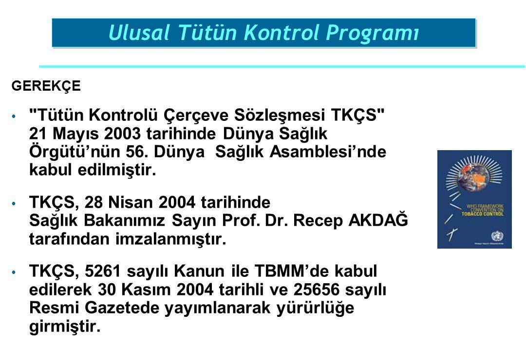 Ulusal Tütün Kontrol Programı GEREKÇE