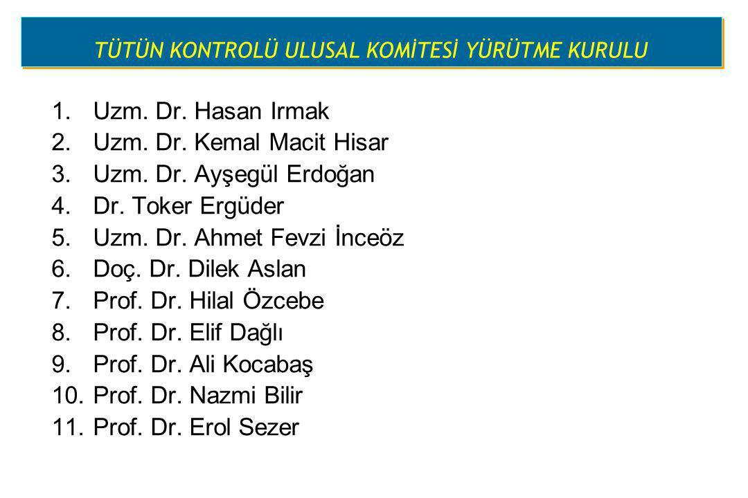 TÜTÜN KONTROLÜ ULUSAL KOMİTESİ YÜRÜTME KURULU 1.Uzm. Dr. Hasan Irmak 2.Uzm. Dr. Kemal Macit Hisar 3.Uzm. Dr. Ayşegül Erdoğan 4.Dr. Toker Ergüder 5.Uzm