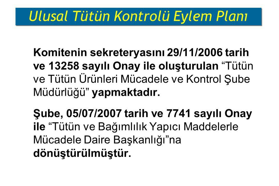 """Komitenin sekreteryasını 29/11/2006 tarih ve 13258 sayılı Onay ile oluşturulan """"Tütün ve Tütün Ürünleri Mücadele ve Kontrol Şube Müdürlüğü"""" yapmaktadı"""