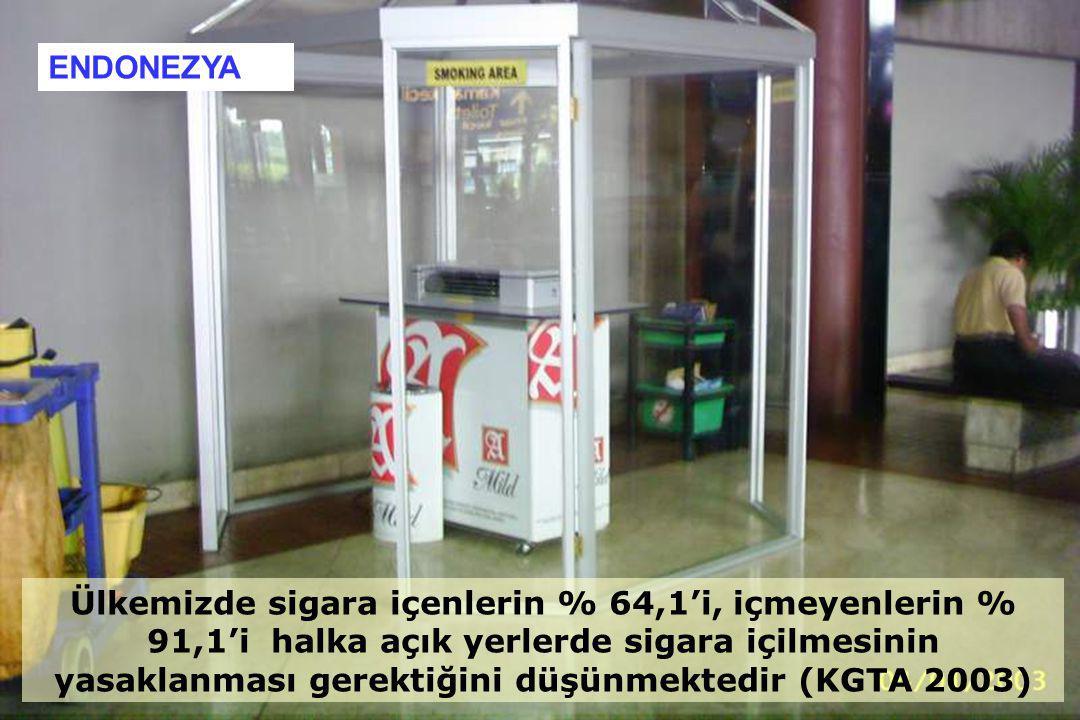 Ülkemizde sigara içenlerin % 64,1'i, içmeyenlerin % 91,1'i halka açık yerlerde sigara içilmesinin yasaklanması gerektiğini düşünmektedir (KGTA 2003) E
