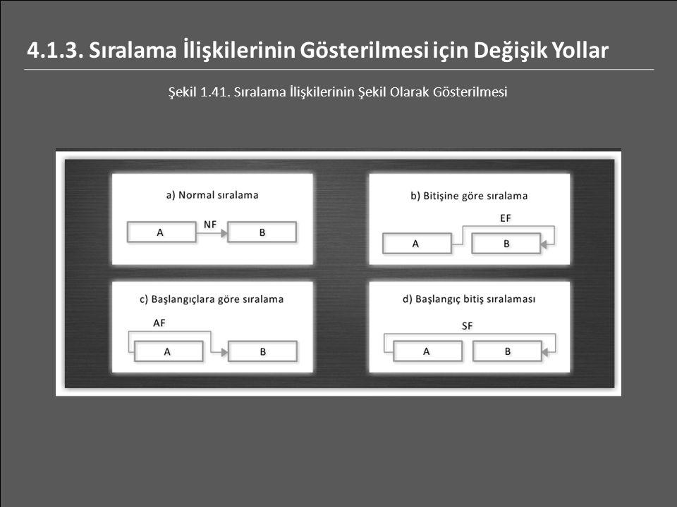 Şekil 1.41. Sıralama İlişkilerinin Şekil Olarak Gösterilmesi 4.1.3. Sıralama İlişkilerinin Gösterilmesi için Değişik Yollar