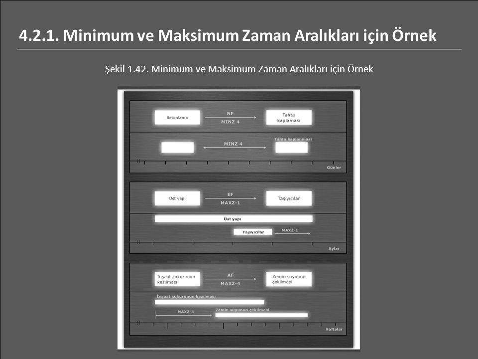 Şekil 1.42. Minimum ve Maksimum Zaman Aralıkları için Örnek 4.2.1. Minimum ve Maksimum Zaman Aralıkları için Örnek