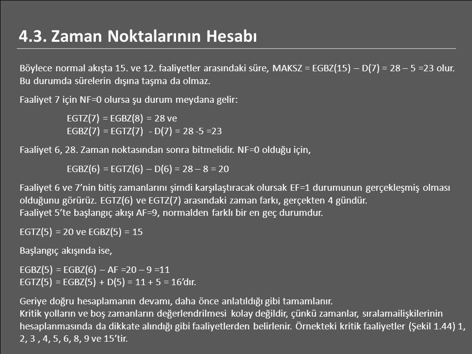 Böylece normal akışta 15. ve 12. faaliyetler arasındaki süre, MAKSZ = EGBZ(15) – D(7) = 28 – 5 =23 olur. Bu durumda sürelerin dışına taşma da olmaz. F