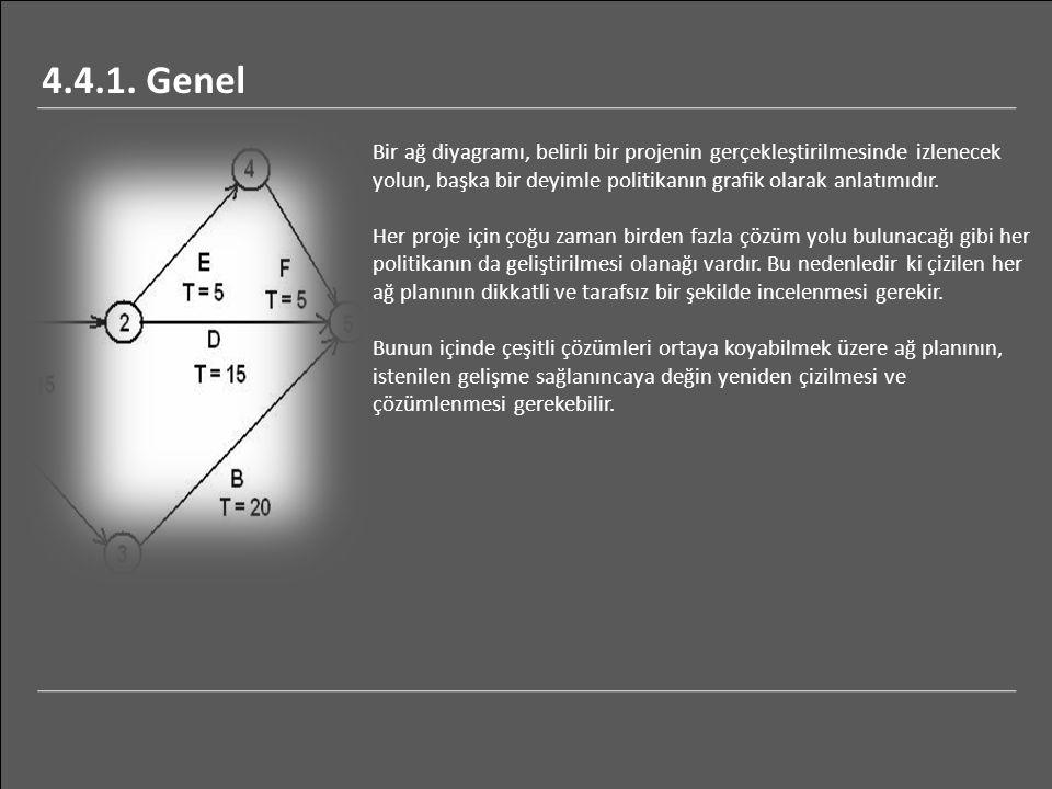 Bir ağ diyagramı, belirli bir projenin gerçekleştirilmesinde izlenecek yolun, başka bir deyimle politikanın grafik olarak anlatımıdır. Her proje için