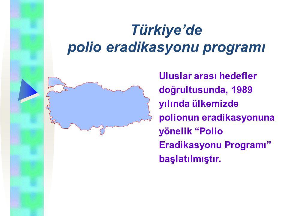 T.C. Sağlık Bakanlığı Türkiye Halk Sağlığı Kurumu Vahşi Poliovirus vakaları 2009 – 2014 8 Nisan itibariyle
