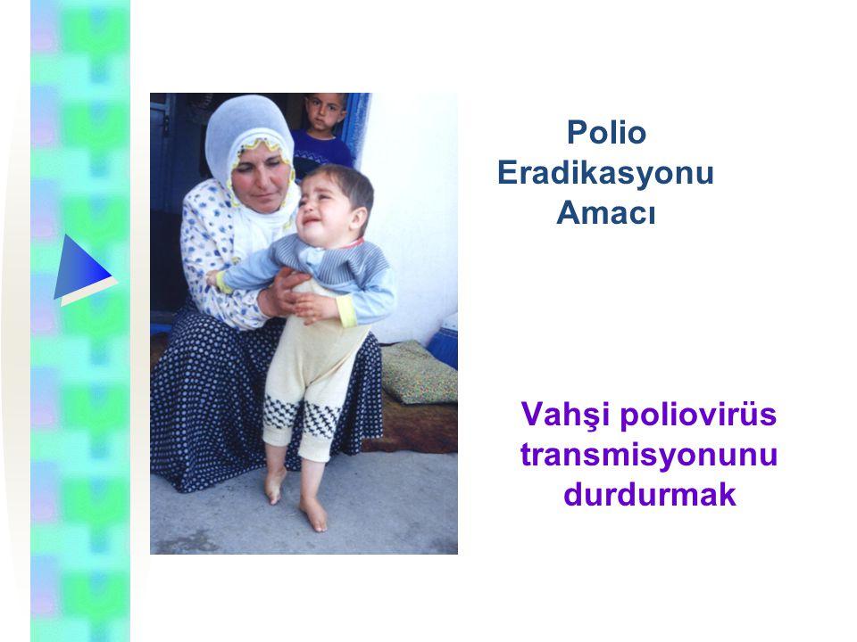 T.C. Sağlık Bakanlığı Türkiye Halk Sağlığı Kurumu Klinik sınıflandırma(1989'dan itibaren) **Virolojik sınıflandırma (1997'den itibaren) PEP Polio vaka