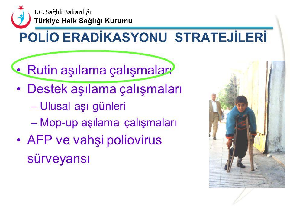T.C. Sağlık Bakanlığı Türkiye Halk Sağlığı Kurumu POLİO ERADİKASYONU STRATEJİLERİ Rutin aşılama çalışmaları Destek aşılama çalışmaları –Ulusal aşı gün