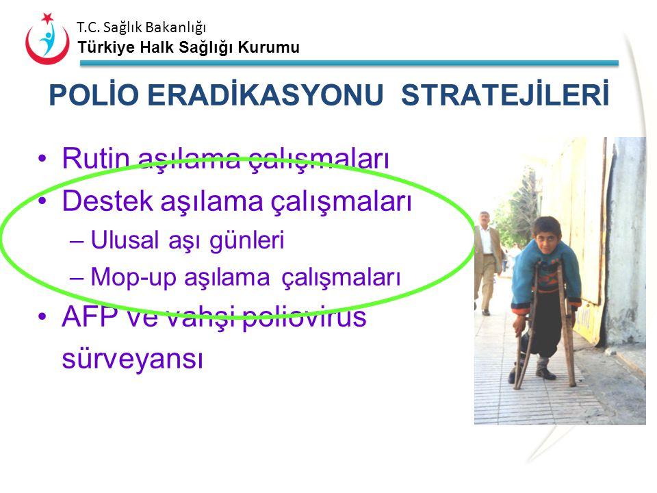 T.C. Sağlık Bakanlığı Türkiye Halk Sağlığı Kurumu Çocukluk Çağı Aşı Takvimi – 2013 Doğum da 1.ayı n sonu 2.ayı n sonu 4.ayı n sonu 6.ayın sonu 12. ay