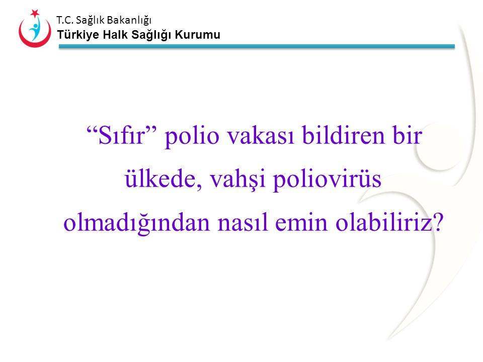 Sağlık bakanlığı türkiye halk sağlığı kurumu polio