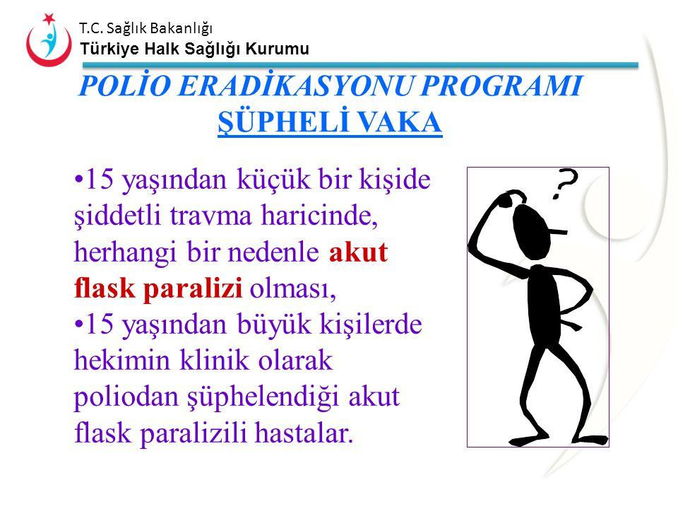 """T.C. Sağlık Bakanlığı Türkiye Halk Sağlığı Kurumu """"Sıfır"""" polio vakası bildiren bir ülkede, vahşi poliovirüs olmadığından nasıl emin olabiliriz?"""