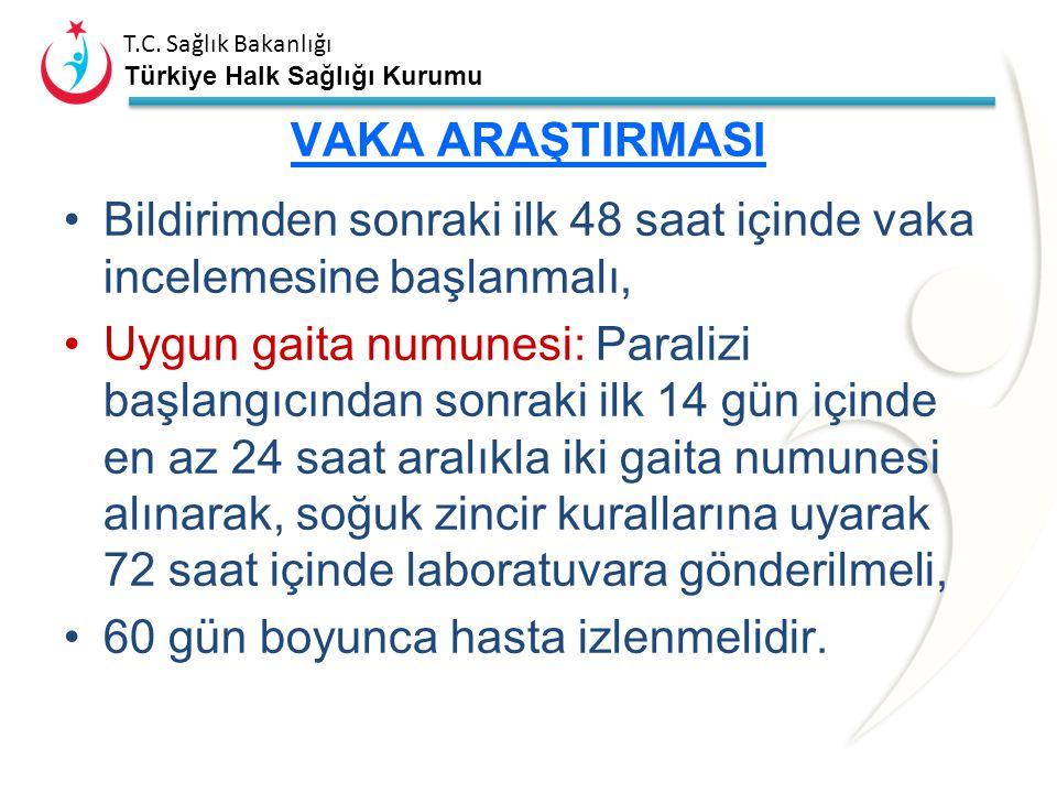 T.C. Sağlık Bakanlığı Türkiye Halk Sağlığı Kurumu POLİO ERADİKASYONU PROGRAMI ŞÜPHELİ VAKA HEMEN 1. Telefon ile İl Sağlık Müdürlüğüne bildirilir. 2. V