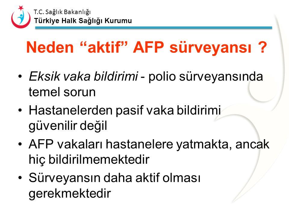 T.C. Sağlık Bakanlığı Türkiye Halk Sağlığı Kurumu AFP vakalarının araştırılmasındaki beklentiler Vakalar paralizinin başlangıcından itibaren ilk 7 gün