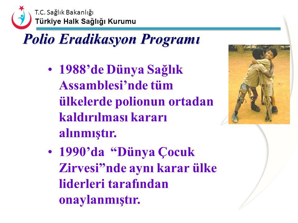 T.C. Sağlık Bakanlığı Türkiye Halk Sağlığı Kurumu Tanımlar; Eradikasyon: Hastalığın etkeni ile birlikte dünya yüzünden yok edilmesi Sürveyans: Veriler