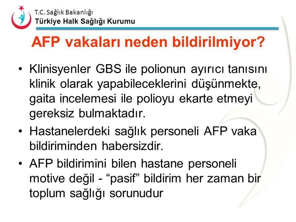 T.C. Sağlık Bakanlığı Türkiye Halk Sağlığı Kurumu Hastanelerdeki AFP vakalarının önemi Paralizili çocukların çoğu 2. ve 3. basamak hastanelere sevk ed
