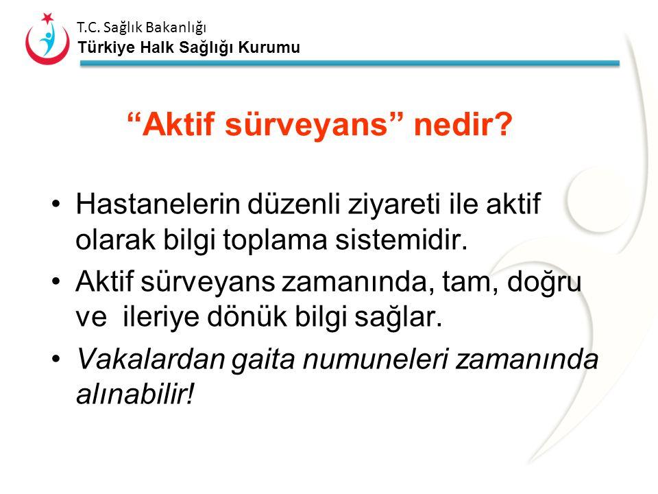 T.C. Sağlık Bakanlığı Türkiye Halk Sağlığı Kurumu AFP vakaları neden bildirilmiyor? Klinisyenler GBS ile polionun ayırıcı tanısını klinik olarak yapab