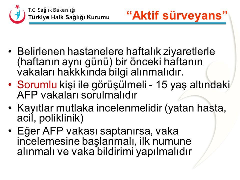 """T.C. Sağlık Bakanlığı Türkiye Halk Sağlığı Kurumu """"Aktif sürveyans"""" nedir? Hastanelerin düzenli ziyareti ile aktif olarak bilgi toplama sistemidir. Ak"""