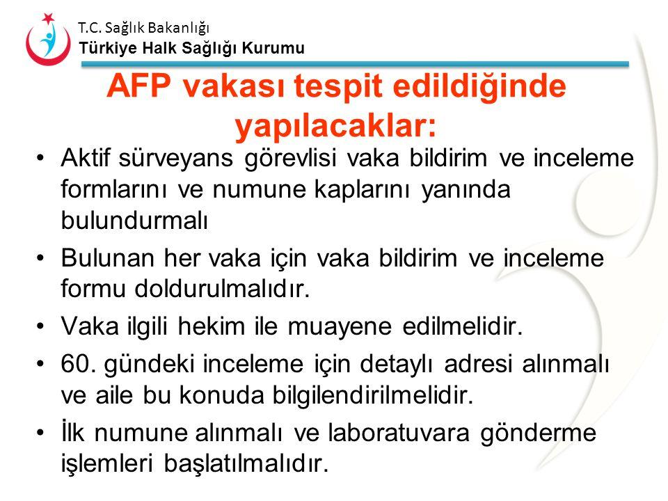 T.C. Sağlık Bakanlığı Türkiye Halk Sağlığı Kurumu Belirlenen hastanelere haftalık ziyaretlerle (haftanın aynı günü) bir önceki haftanın vakaları hakkk