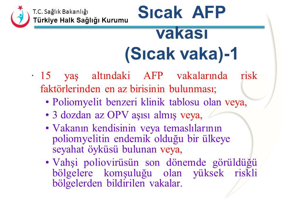 T.C. Sağlık Bakanlığı Türkiye Halk Sağlığı Kurumu Polio İmportasyon Planı Genelgesi 05.07.2002 tarih 2002/67-6191 sayı