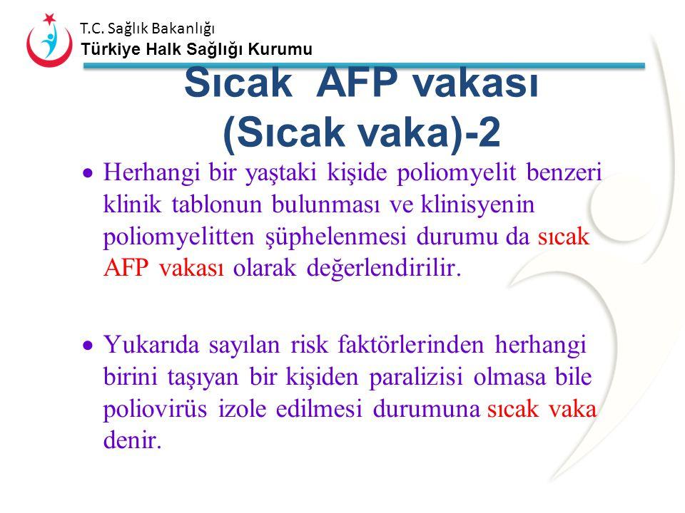 T.C. Sağlık Bakanlığı Türkiye Halk Sağlığı Kurumu Sıcak AFP vakası (Sıcak vaka)-1 ·15 yaş altındaki AFP vakalarında risk faktörlerinden en az birisini