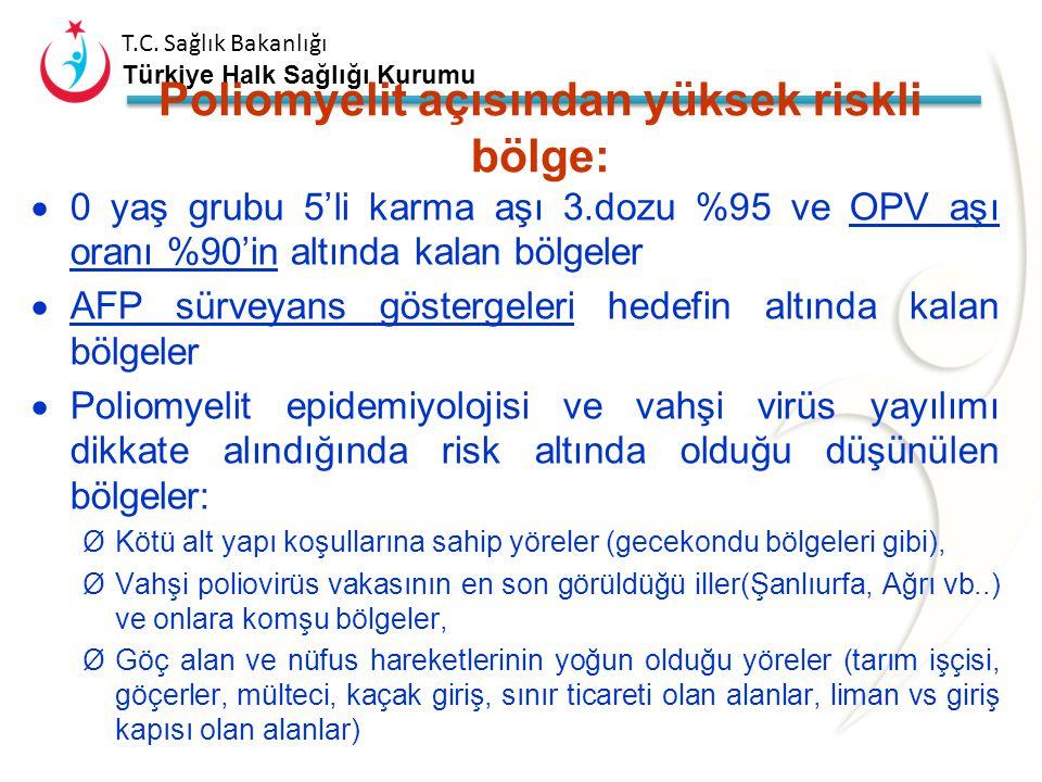 T.C. Sağlık Bakanlığı Türkiye Halk Sağlığı Kurumu  Herhangi bir yaştaki kişide poliomyelit benzeri klinik tablonun bulunması ve klinisyenin poliomyel