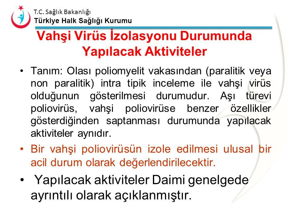 T.C. Sağlık Bakanlığı Türkiye Halk Sağlığı Kurumu POLİOVİRÜS ÜREMİŞ SICAK AFP VAKASI Herhangi bir yaşta belirlenen ve poliovirüs izole edilen ama henü