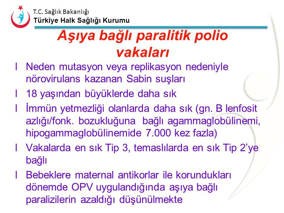 T.C. Sağlık Bakanlığı Türkiye Halk Sağlığı Kurumu Vahşi Virüs İzolasyonu Durumunda Yapılacak Aktiviteler Tanım: Olası poliomyelit vakasından (paraliti