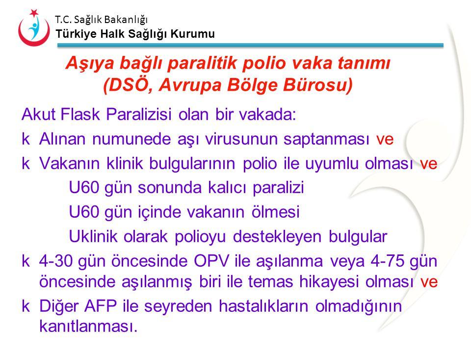 T.C. Sağlık Bakanlığı Türkiye Halk Sağlığı Kurumu Aşıya bağlı paralitik polio vakaları lİlk dozdan sonra sık (1/700.000 doz, diğer dozlara oranla 7-21