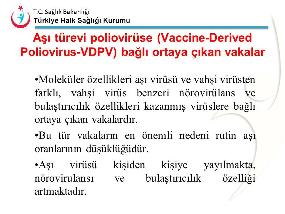 T.C. Sağlık Bakanlığı Türkiye Halk Sağlığı Kurumu Aşıya bağlı paralitik polio vaka tanımı (DSÖ, Avrupa Bölge Bürosu) Akut Flask Paralizisi olan bir va