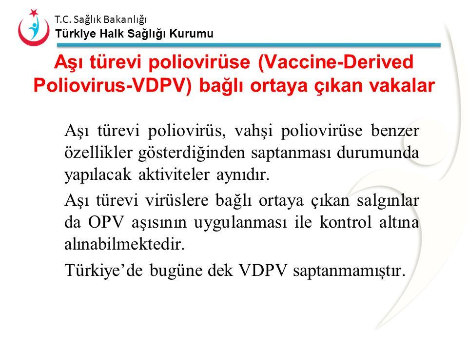 T.C. Sağlık Bakanlığı Türkiye Halk Sağlığı Kurumu Aşı türevi poliovirüse (Vaccine-Derived Poliovirus-VDPV) bağlı ortaya çıkan vakalar Ekim 2000 tarihi