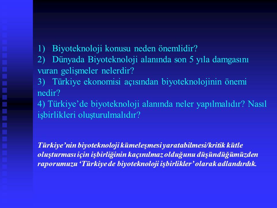 1) Biyoteknoloji konusu neden önemlidir? 2) Dünyada Biyoteknoloji alanında son 5 yıla damgasını vuran gelişmeler nelerdir? 3) Türkiye ekonomisi açısın