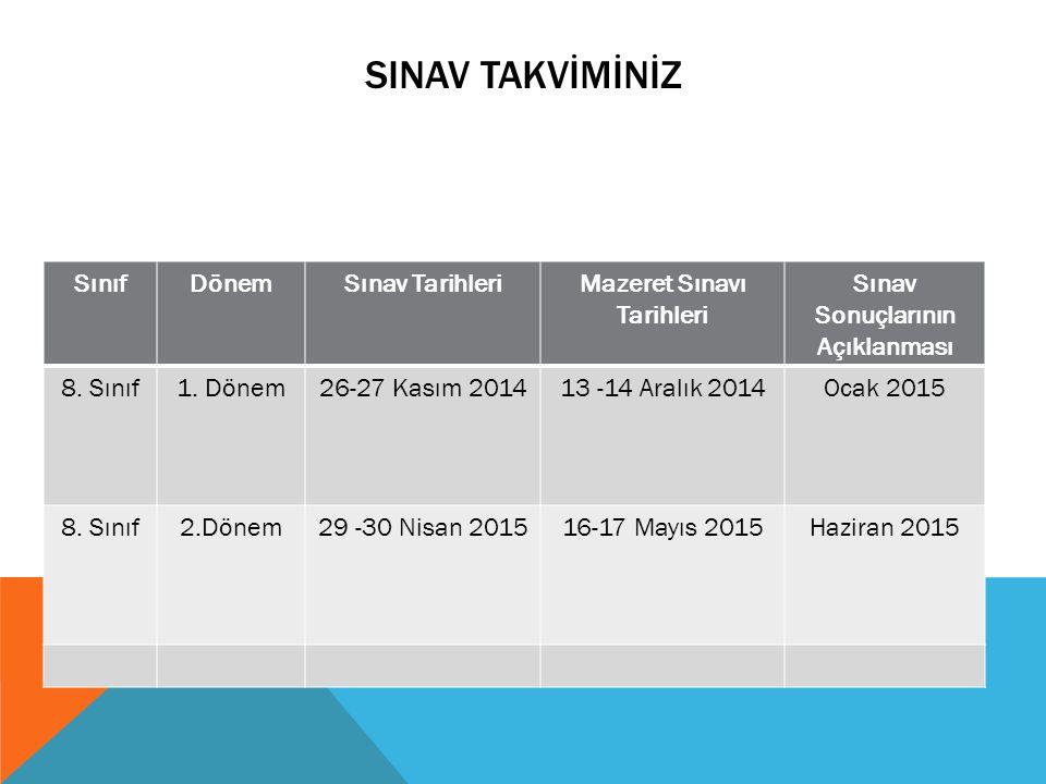 SINAV TAKVİMİNİZ SınıfDönemSınav TarihleriMazeret Sınavı Tarihleri Sınav Sonuçlarının Açıklanması 8. Sınıf1. Dönem26-27 Kasım 201413 -14 Aralık 2014Oc
