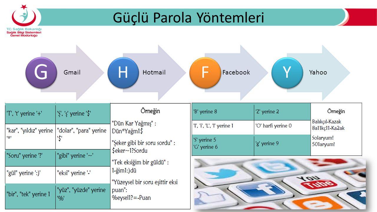 Güçlü Parola Yöntemleri Gmail G Hotmail H Facebook F Yahoo Y