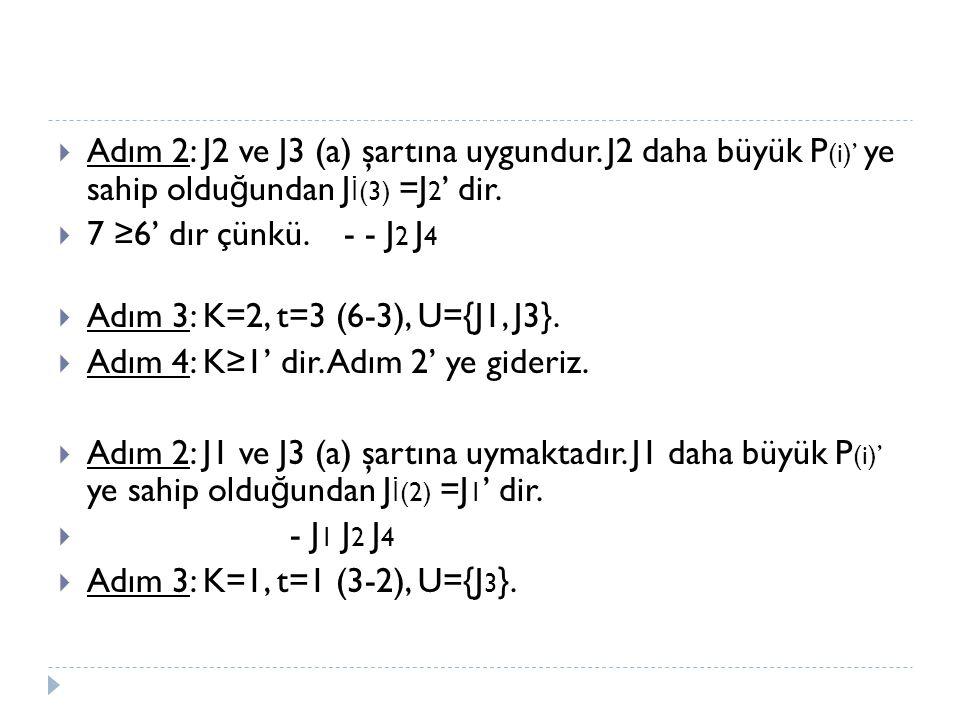  Adım 2: J2 ve J3 (a) şartına uygundur. J2 daha büyük P (i)' ye sahip oldu ğ undan J İ (3) =J 2 ' dir.  7 ≥6' dır çünkü. - - J 2 J 4  Adım 3: K=2,