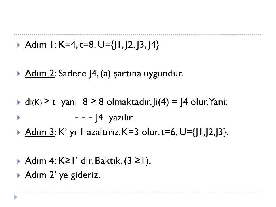  Adım 1: K=4, t=8, U={J1, J2, J3, J4}  Adım 2: Sadece J4, (a) şartına uygundur.  d i(K) ≥ t yani 8 ≥ 8 olmaktadır. Ji(4) = J4 olur. Yani;  - - - J