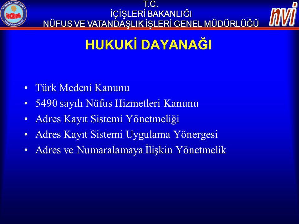 HUKUKİ DAYANAĞI Türk Medeni Kanunu 5490 sayılı Nüfus Hizmetleri Kanunu Adres Kayıt Sistemi Yönetmeliği Adres Kayıt Sistemi Uygulama Yönergesi Adres ve