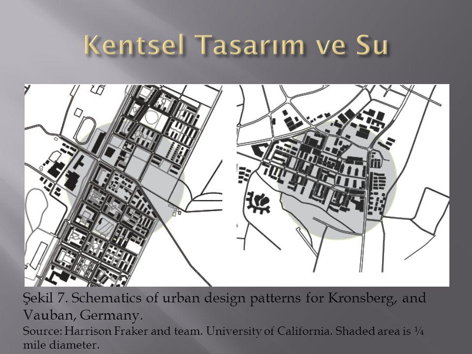 Şekil 7. Schematics of urban design patterns for Kronsberg, and Vauban, Germany. Source: Harrison Fraker and team. University of California. Shaded ar