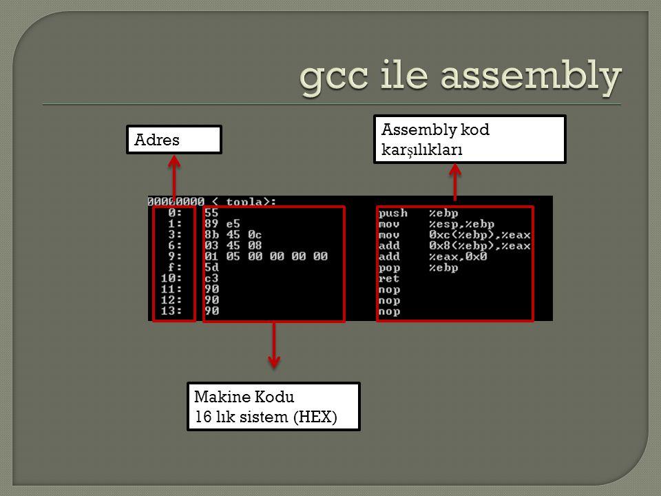 Adres Makine Kodu 16 lık sistem (HEX) Assembly kod kar ş ılıkları