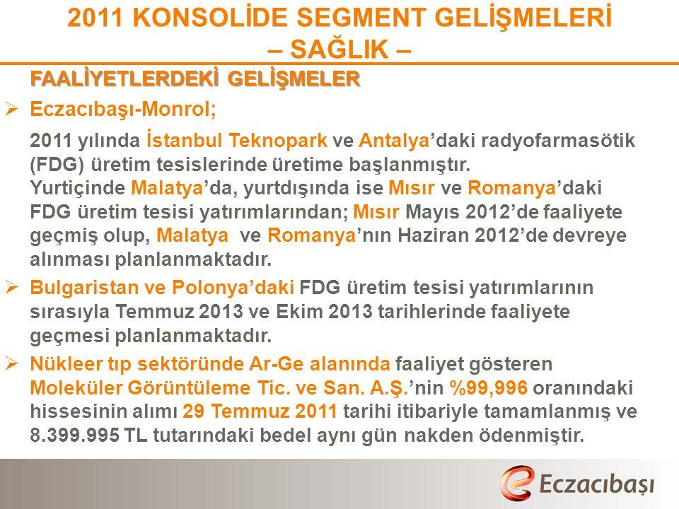 2011 KONSOLİDE SEGMENT GELİŞMELERİ – SAĞLIK – FAALİYETLERDEKİ GELİŞMELER  Eczacıbaşı-Monrol; 2011 yılında İstanbul Teknopark ve Antalya'daki radyofarmasötik (FDG) üretim tesislerinde üretime başlanmıştır.