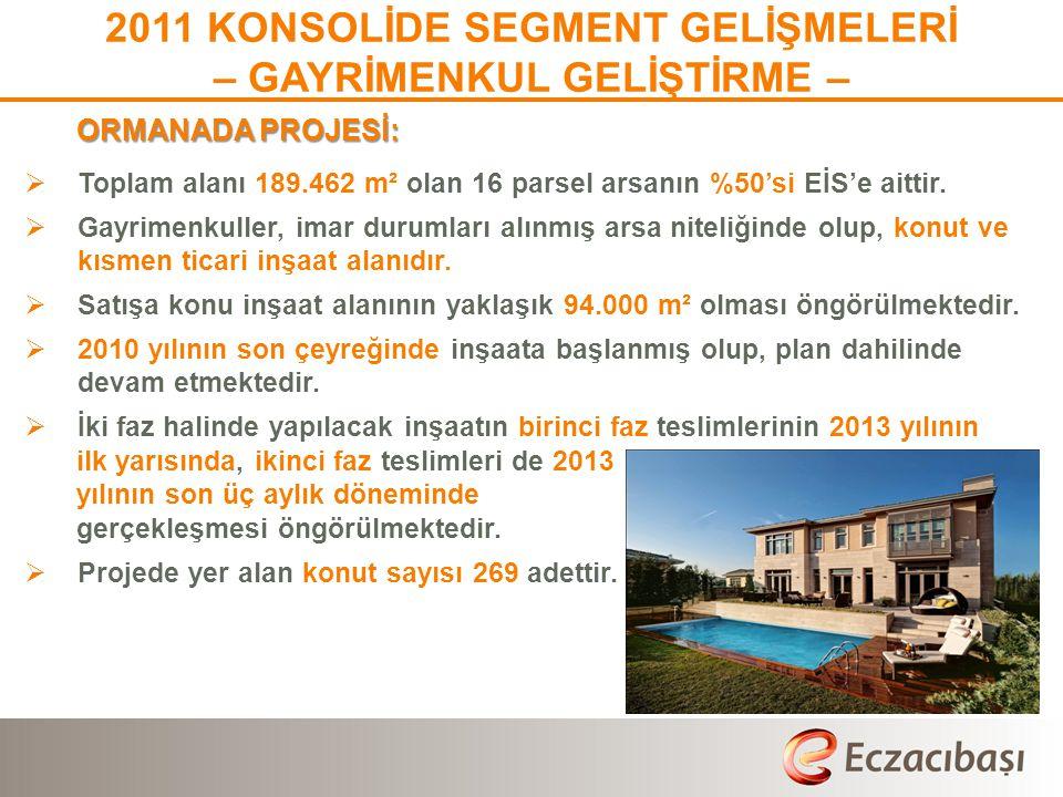 ORMANADA PROJESİ:  Toplam alanı 189.462 m² olan 16 parsel arsanın %50'si EİS'e aittir.