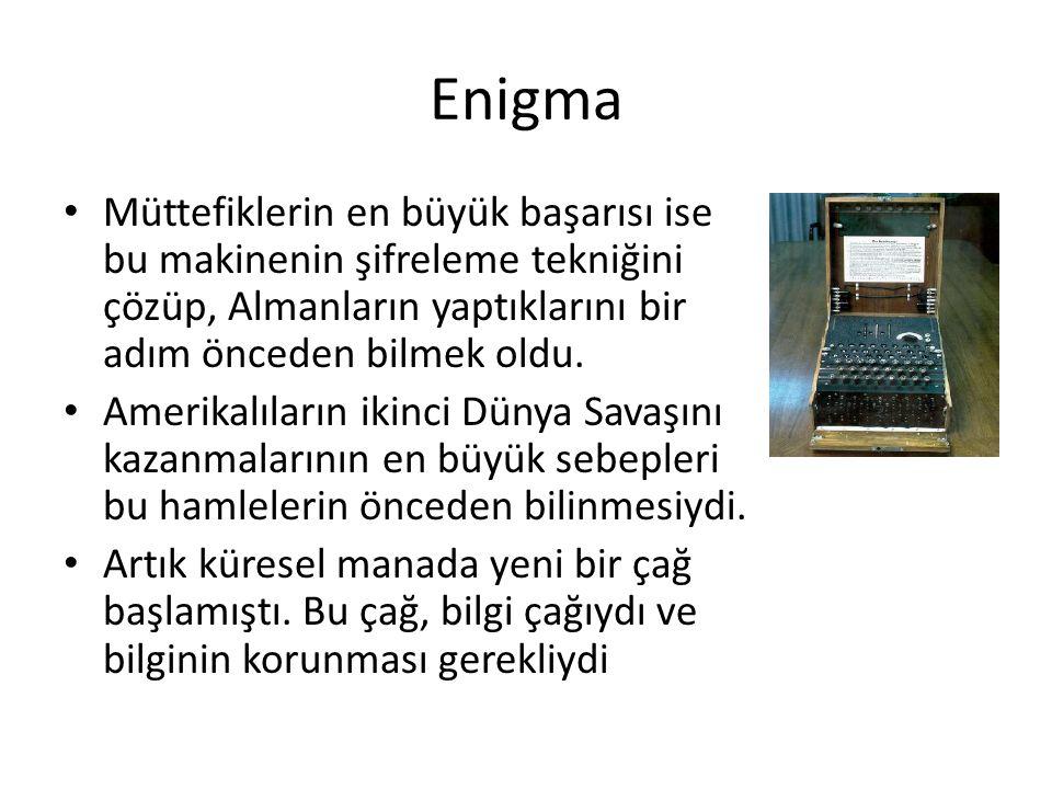 Enigma Müttefiklerin en büyük başarısı ise bu makinenin şifreleme tekniğini çözüp, Almanların yaptıklarını bir adım önceden bilmek oldu. Amerikalıları