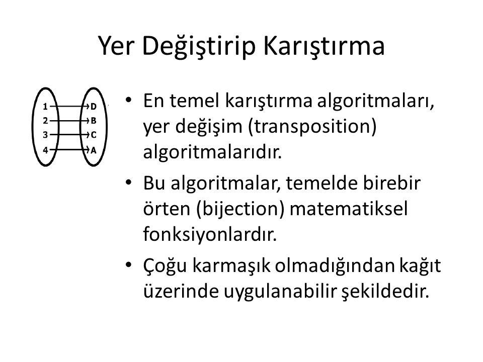 Yer Değiştirip Karıştırma En temel karıştırma algoritmaları, yer değişim (transposition) algoritmalarıdır. Bu algoritmalar, temelde birebir örten (bij