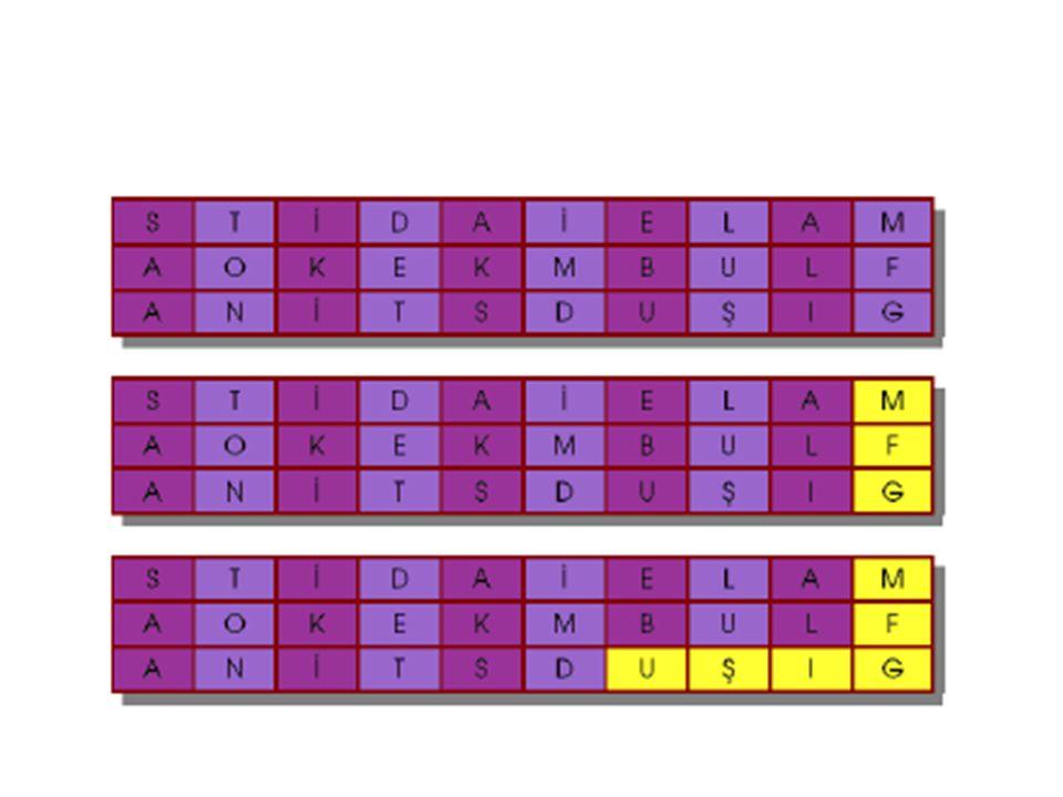 Asimetrik Şifreleme Asimetrik şifreleme de ise şifreleme iki anahtar ile yapılır.