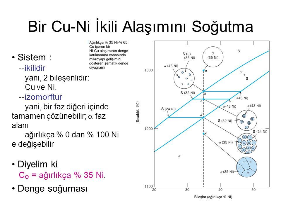 Bir Cu-Ni İkili Alaşımını Soğutma Sistem : --ikilidir yani, 2 bileşenlidir: Cu ve Ni. --izomorftur yani, bir faz diğeri içinde tamamen çözünebilir; 
