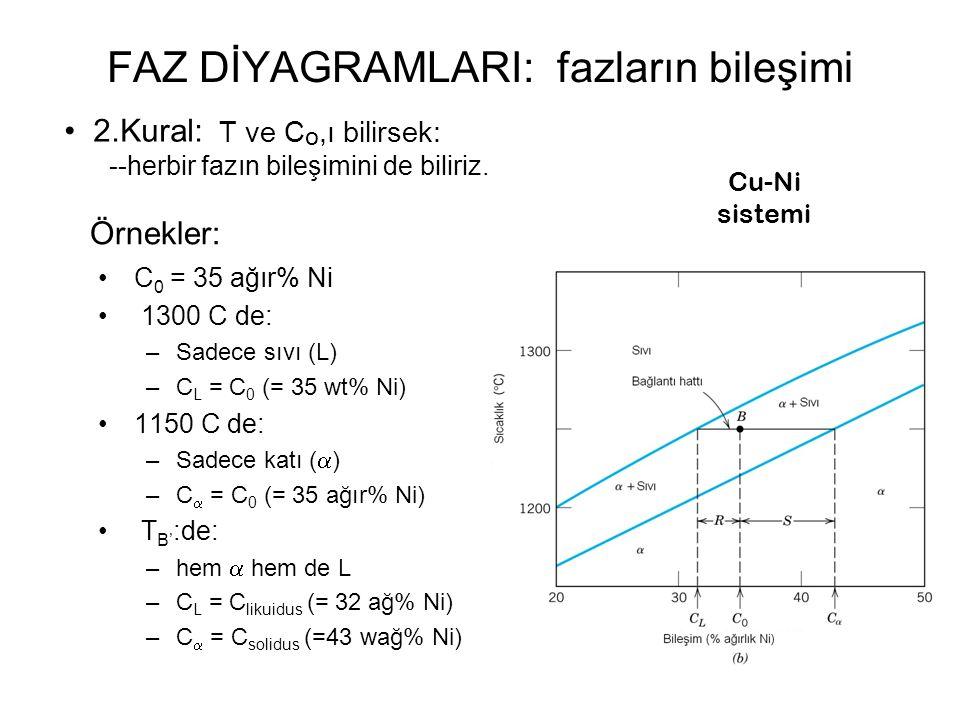 2.Kural: T ve C o,ı bilirsek: --herbir fazın bileşimini de biliriz. Örnekler: Cu-Ni sistemi FAZ DİYAGRAMLARI: fazların bileşimi C 0 = 35 ağır% Ni 1300